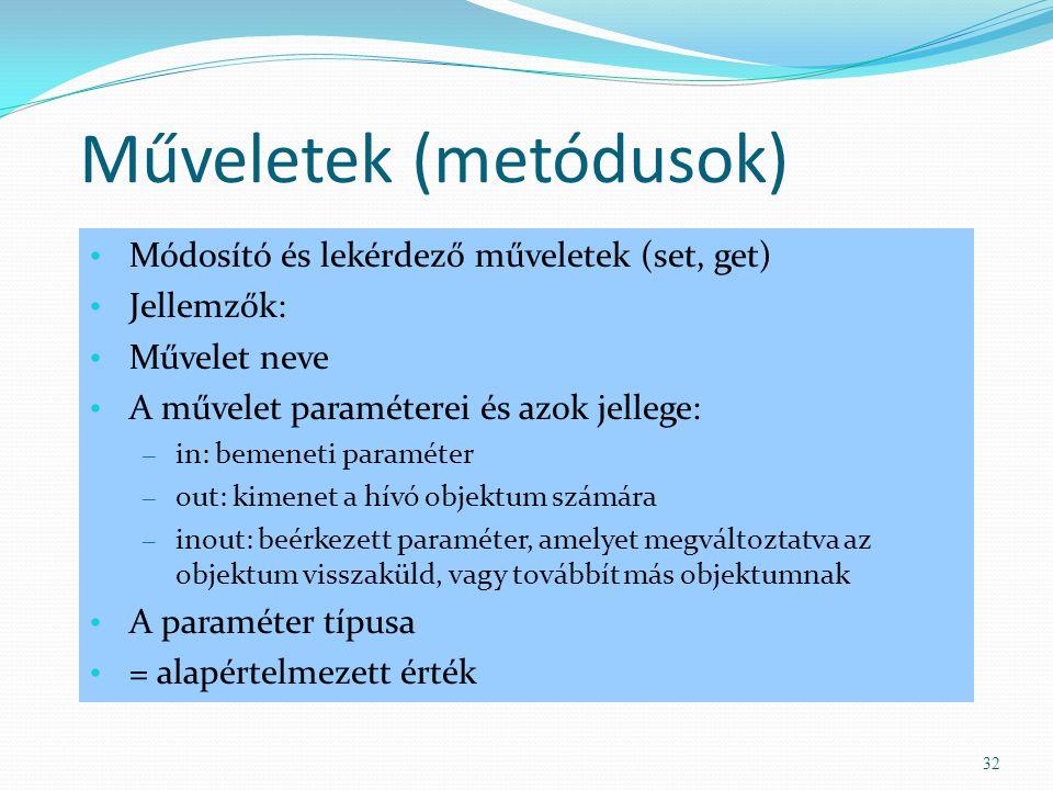 Műveletek (metódusok)