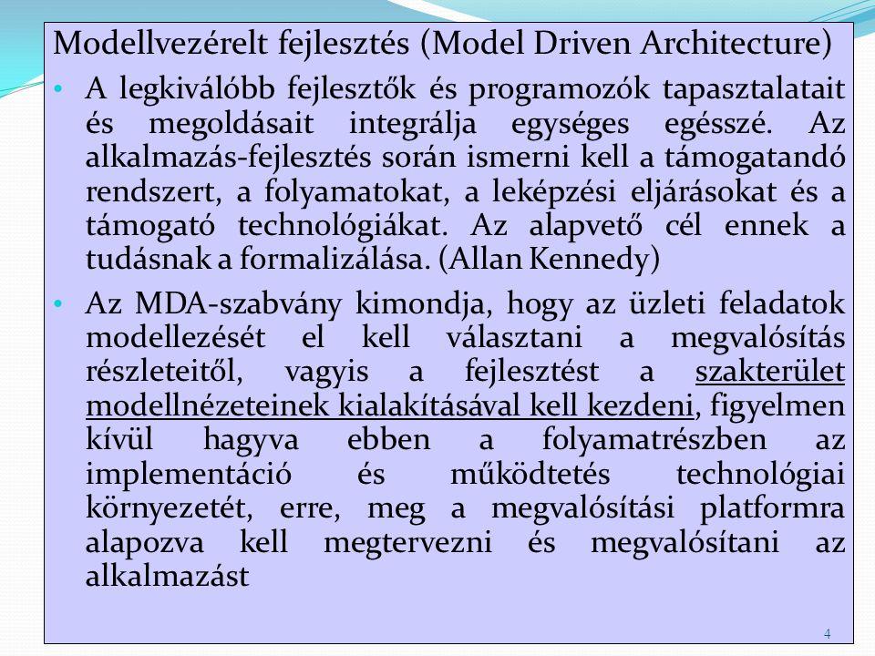 Modellvezérelt fejlesztés (Model Driven Architecture)