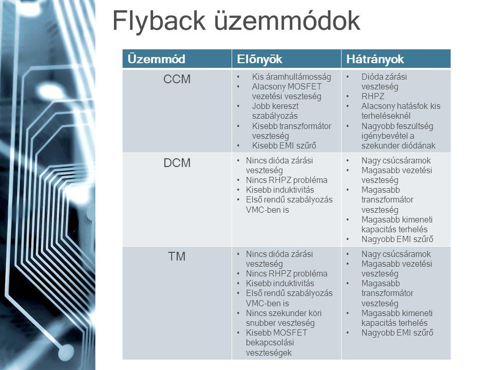 Flyback üzemmódok Üzemmód Előnyök Hátrányok CCM DCM TM