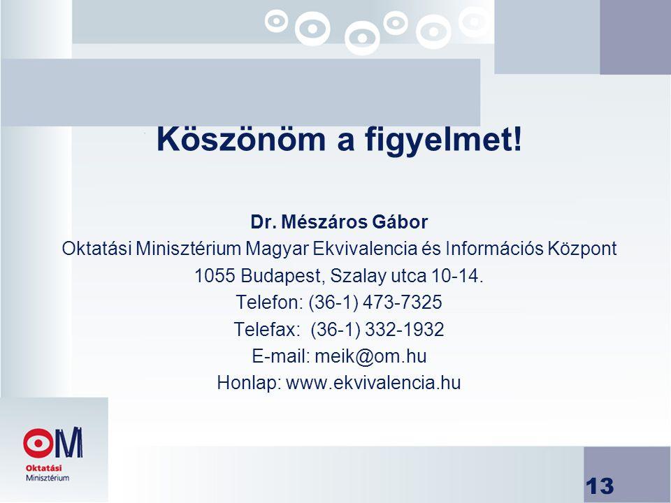 Köszönöm a figyelmet! Dr. Mészáros Gábor