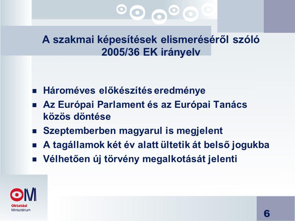 A szakmai képesítések elismeréséről szóló 2005/36 EK irányelv