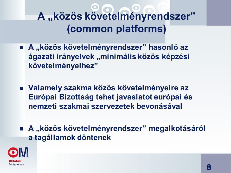 """A """"közös követelményrendszer (common platforms)"""