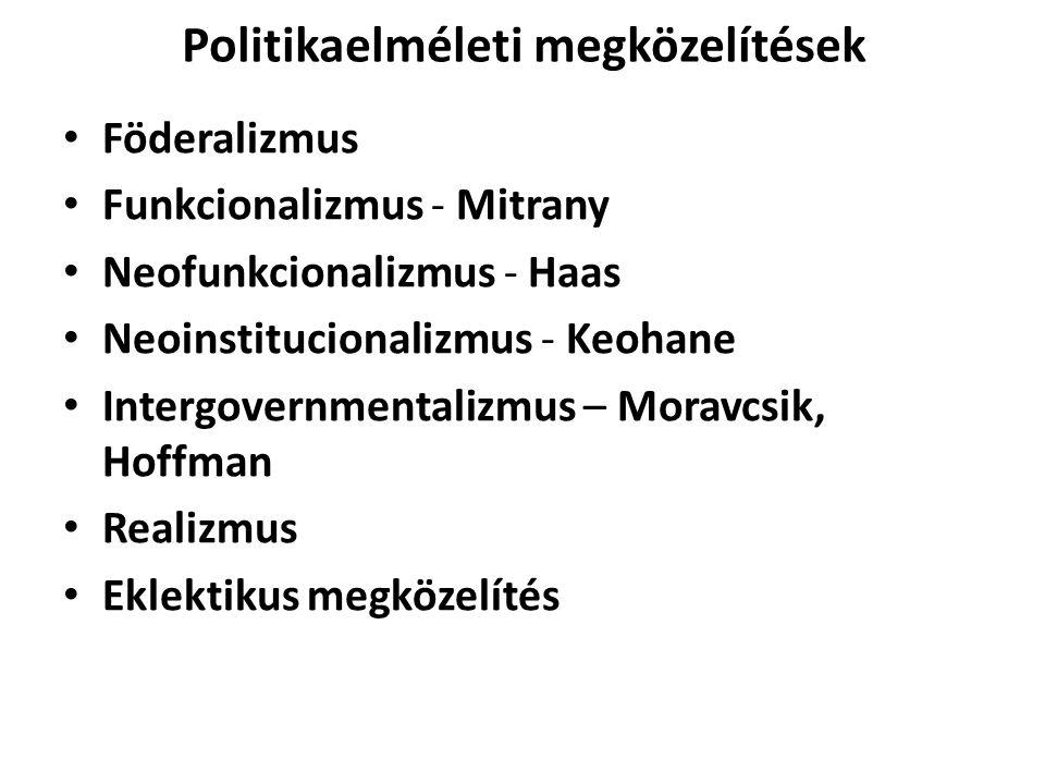Politikaelméleti megközelítések