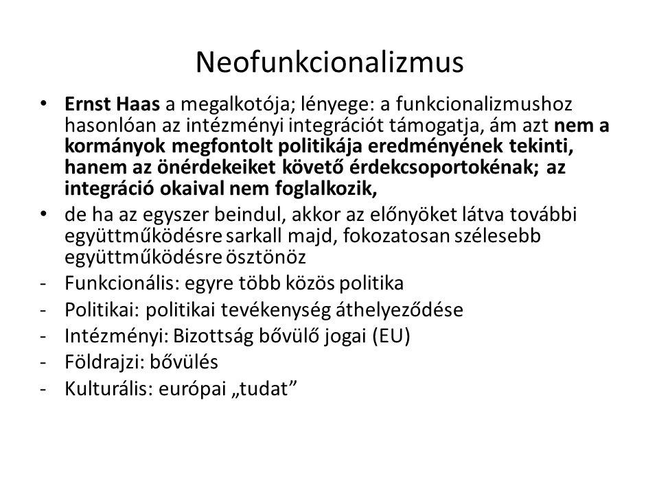 Neofunkcionalizmus