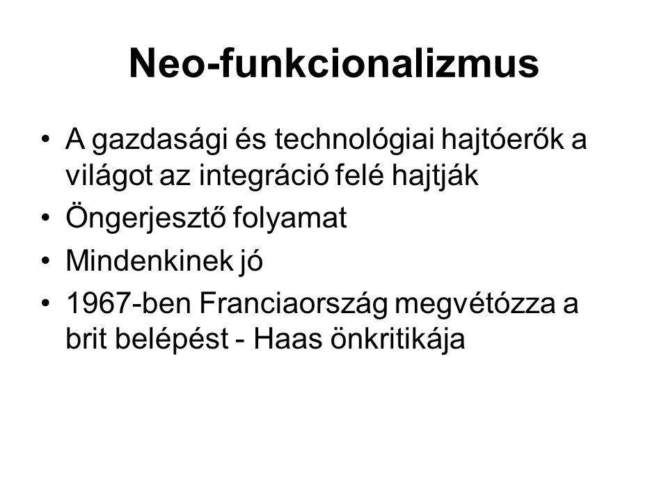 Neo-funkcionalizmus A gazdasági és technológiai hajtóerők a világot az integráció felé hajtják. Öngerjesztő folyamat.