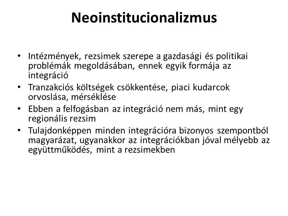 Neoinstitucionalizmus