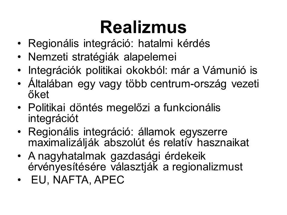 Realizmus Regionális integráció: hatalmi kérdés