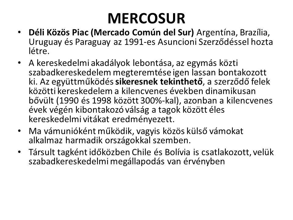 MERCOSUR Déli Közös Piac (Mercado Común del Sur) Argentína, Brazília, Uruguay és Paraguay az 1991-es Asuncioni Szerződéssel hozta létre.