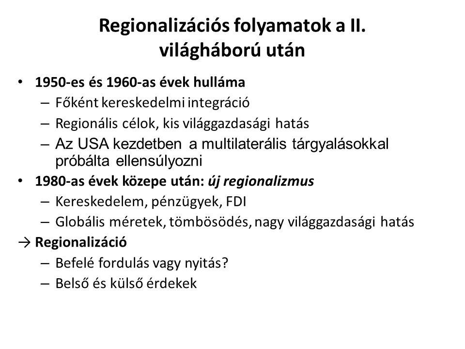 Regionalizációs folyamatok a II. világháború után