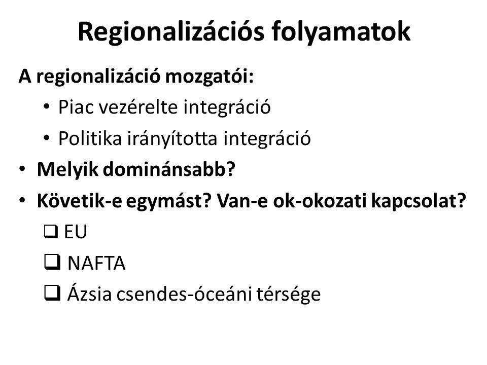 Regionalizációs folyamatok