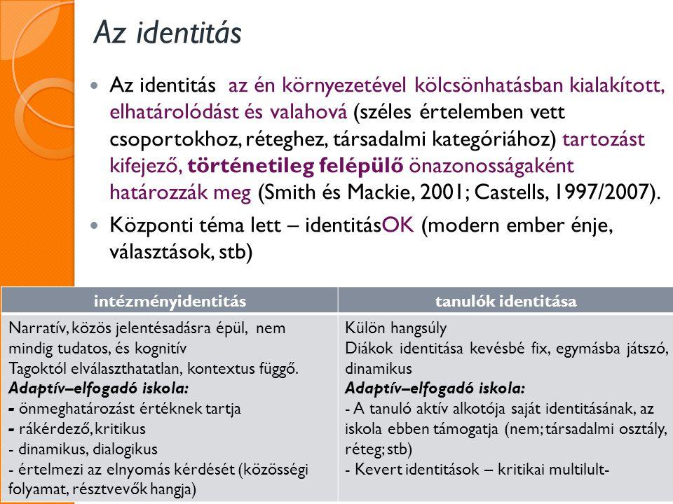 Az identitás