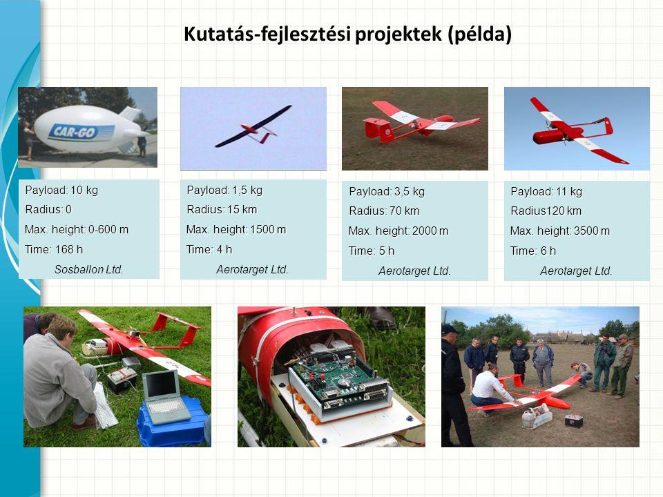 Kutatás-fejlesztési projektek (példa)