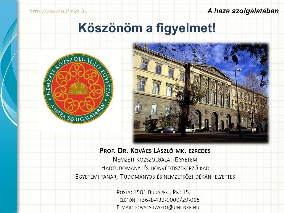 Prof. Dr. Kovács László mk. ezredes