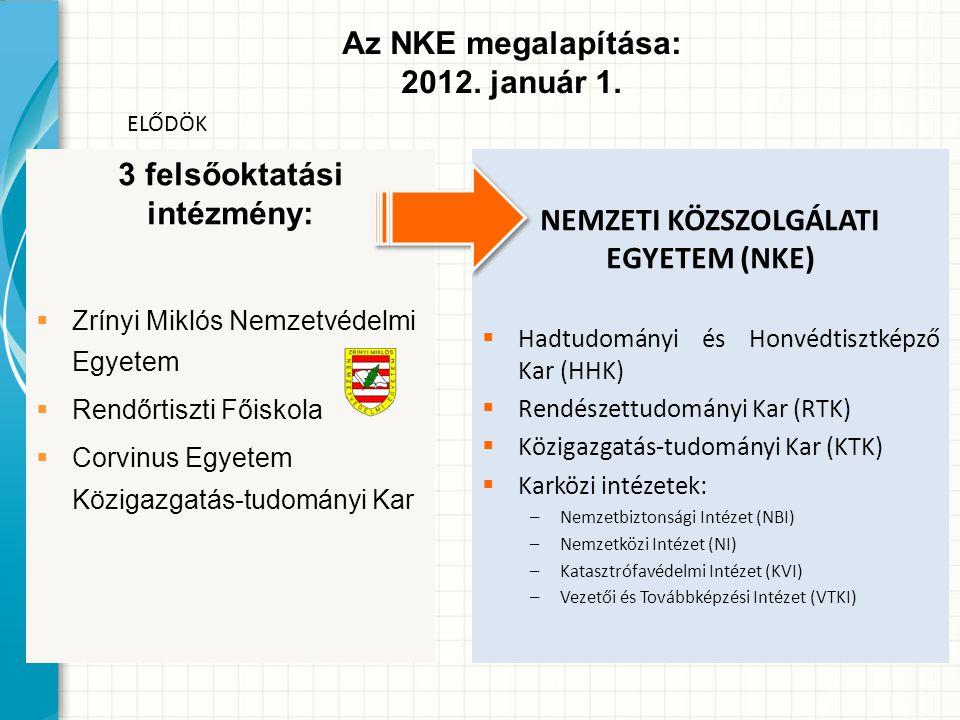 Az NKE megalapítása: 2012. január 1.