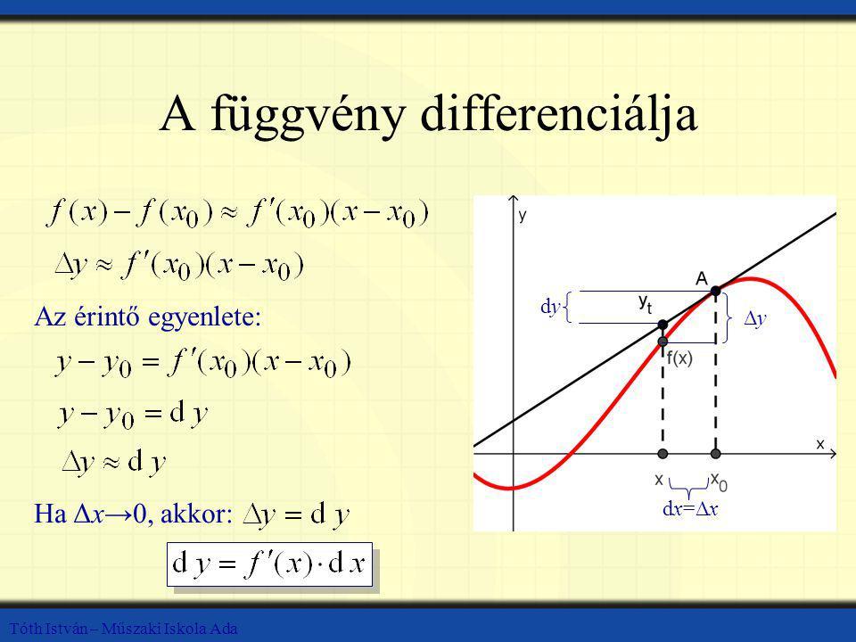 A függvény differenciálja