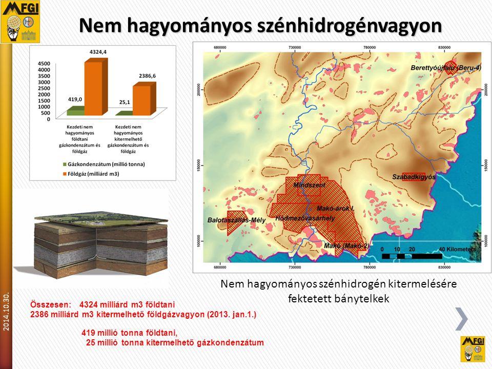 Nem hagyományos szénhidrogénvagyon