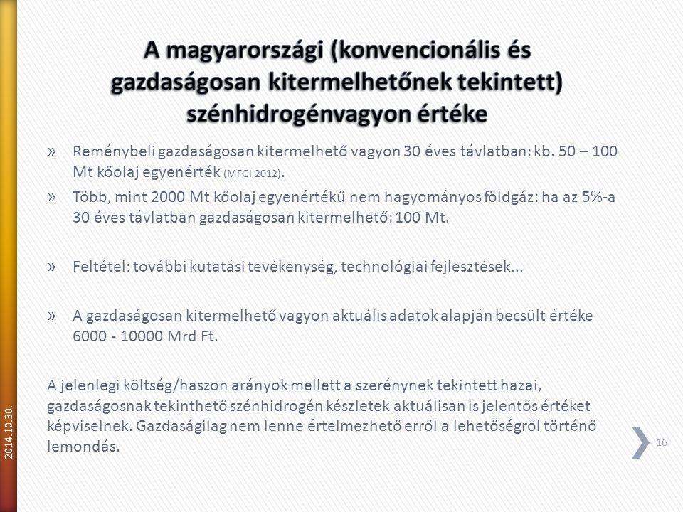 A magyarországi (konvencionális és gazdaságosan kitermelhetőnek tekintett) szénhidrogénvagyon értéke