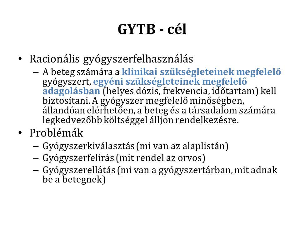 GYTB - cél Racionális gyógyszerfelhasználás Problémák