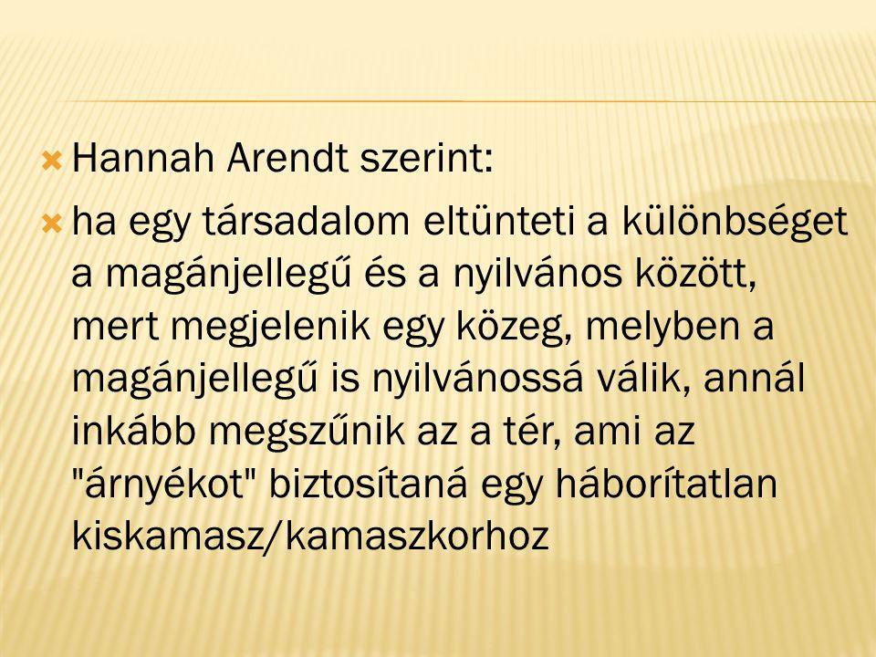 Hannah Arendt szerint: