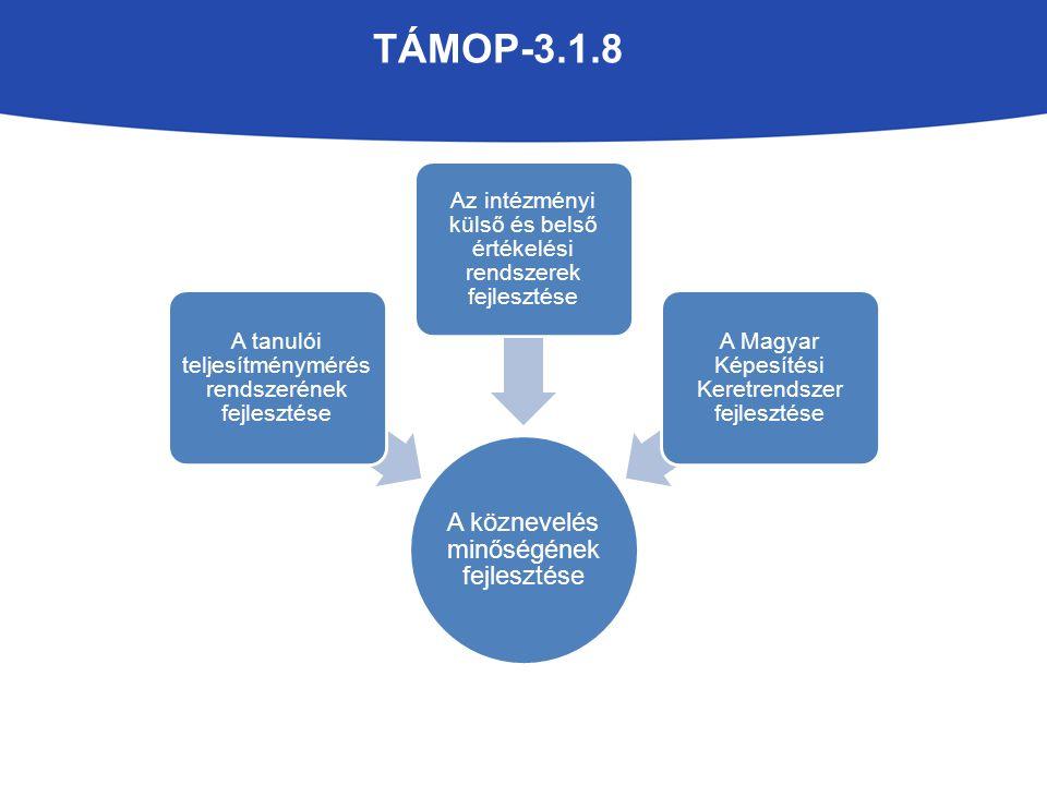 TÁMOP-3.1.8 A köznevelés minőségének fejlesztése