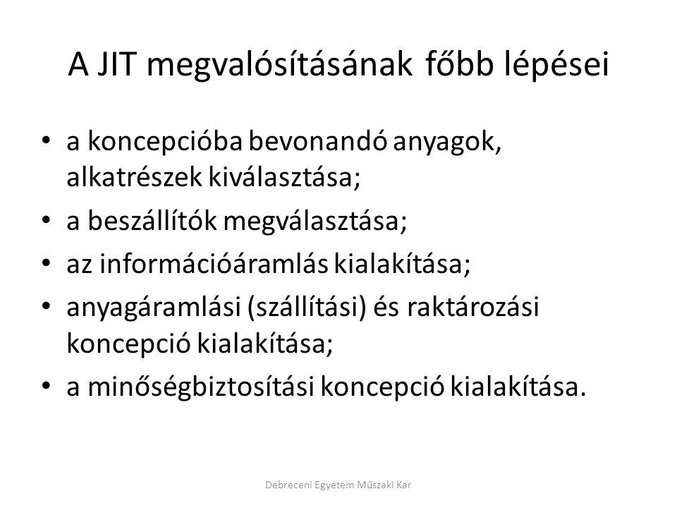 A JIT megvalósításának főbb lépései