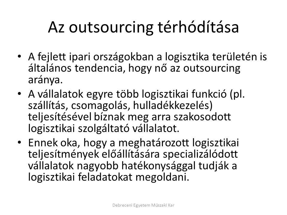 Az outsourcing térhódítása