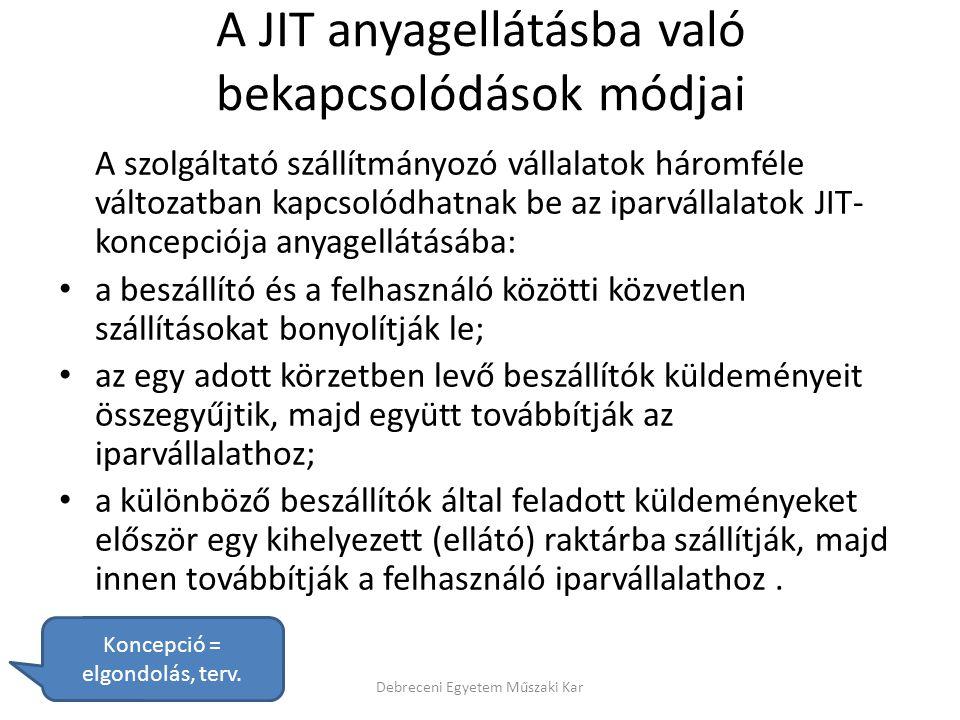 A JIT anyagellátásba való bekapcsolódások módjai