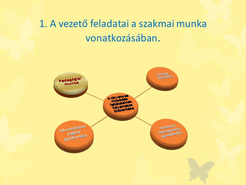 1. A vezető feladatai a szakmai munka vonatkozásában.
