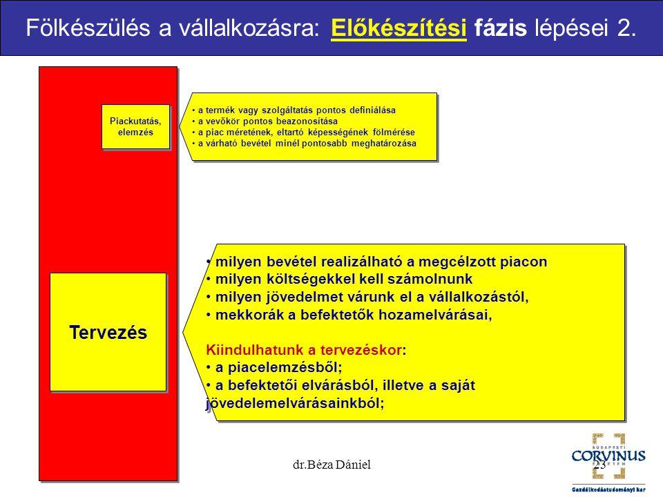 Fölkészülés a vállalkozásra: Előkészítési fázis lépései 2.