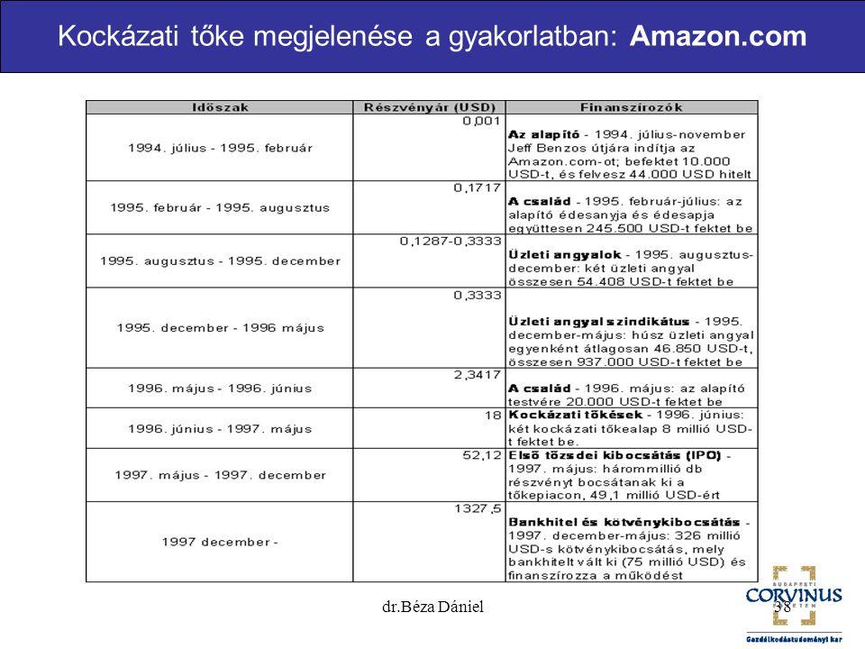 Kockázati tőke megjelenése a gyakorlatban: Amazon.com