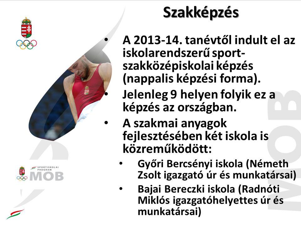 Szakképzés A 2013-14. tanévtől indult el az iskolarendszerű sport-szakközépiskolai képzés (nappalis képzési forma).