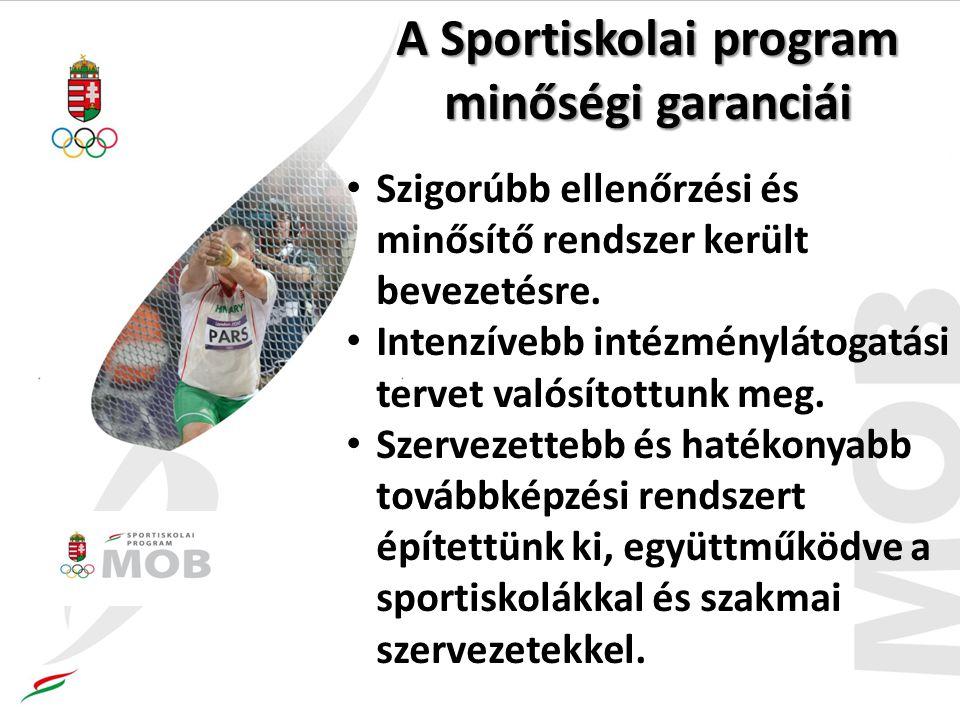 A Sportiskolai program minőségi garanciái