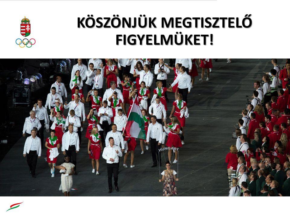 KÖSZÖNJÜK MEGTISZTELŐ FIGYELMÜKET!