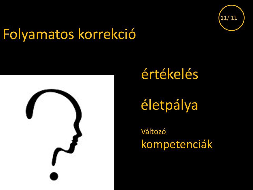 11/ 11 Folyamatos korrekció értékelés életpálya Változó kompetenciák