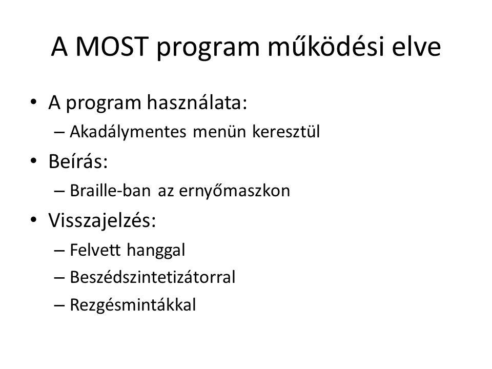A MOST program működési elve