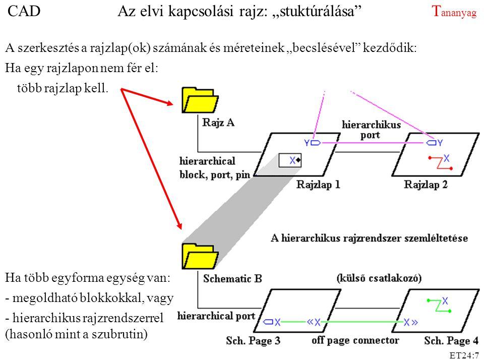 """CAD Az elvi kapcsolási rajz: """"stuktúrálása Tananyag"""