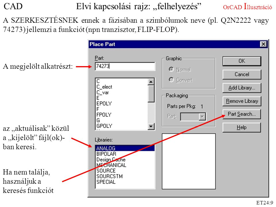 """CAD Elvi kapcsolási rajz: """"felhelyezés OrCAD Illusztráció"""