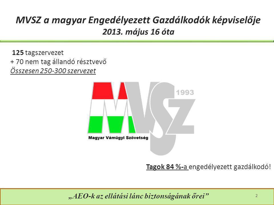 MVSZ a magyar Engedélyezett Gazdálkodók képviselője