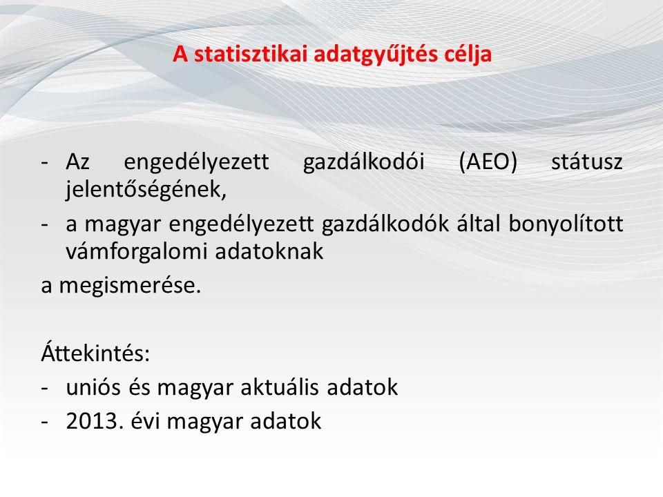 A statisztikai adatgyűjtés célja