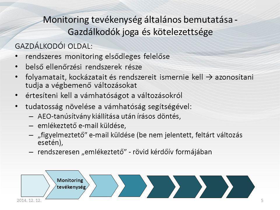 Monitoring tevékenység általános bemutatása - Gazdálkodók joga és kötelezettsége