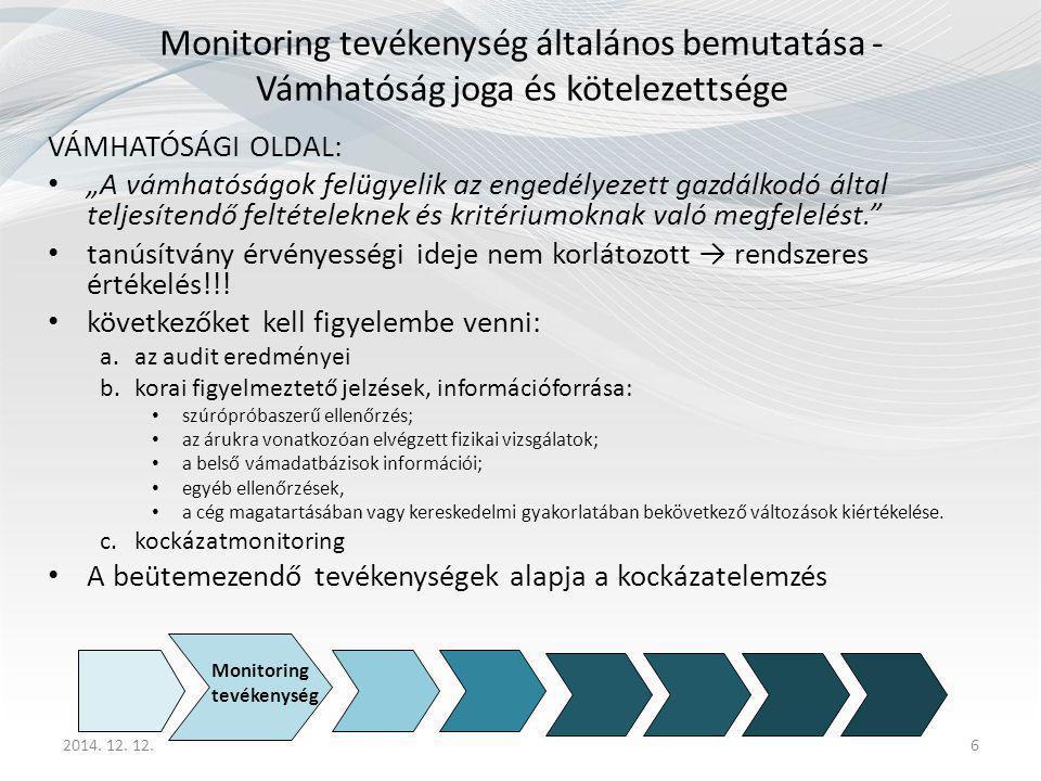 Monitoring tevékenység általános bemutatása - Vámhatóság joga és kötelezettsége