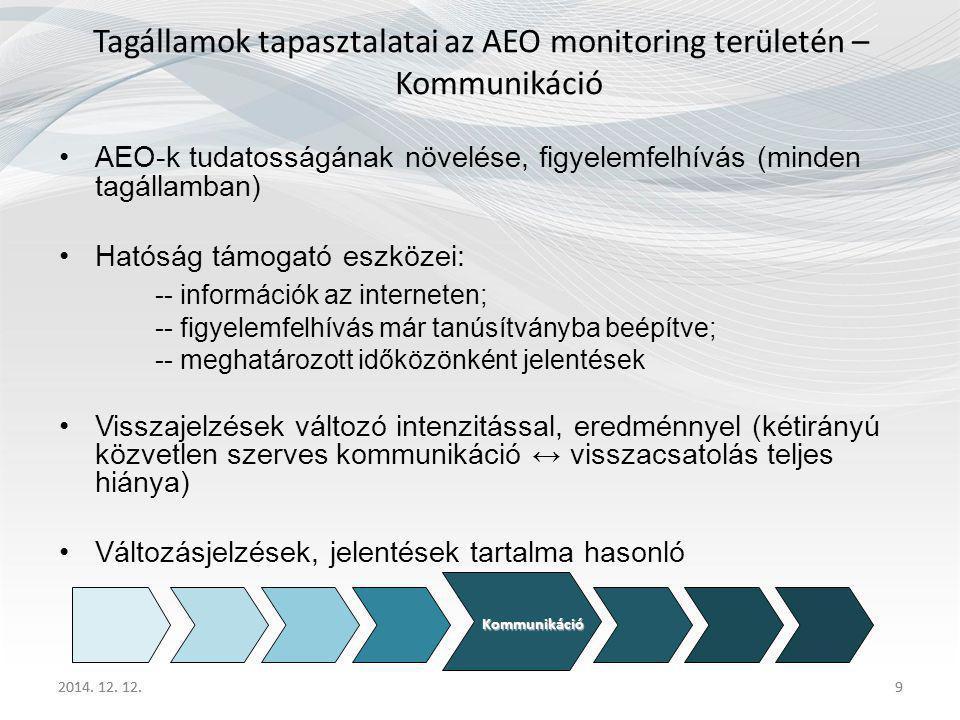 Tagállamok tapasztalatai az AEO monitoring területén – Kommunikáció