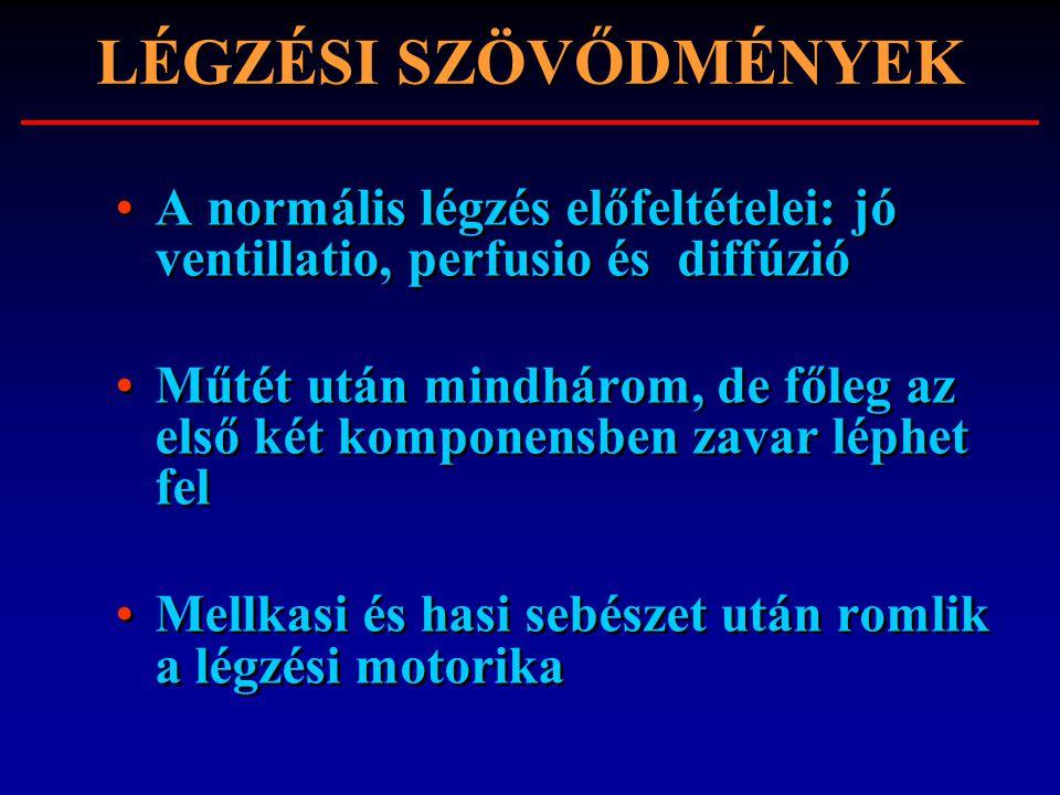 LÉGZÉSI SZÖVŐDMÉNYEK A normális légzés előfeltételei: jó ventillatio, perfusio és diffúzió.