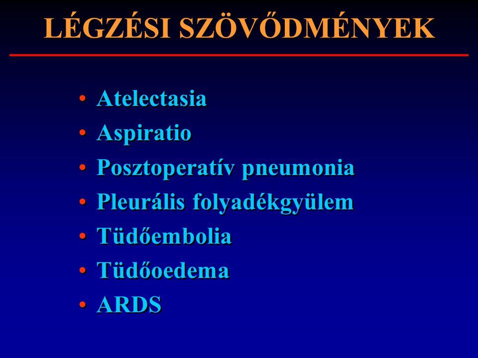 LÉGZÉSI SZÖVŐDMÉNYEK Atelectasia Aspiratio Posztoperatív pneumonia