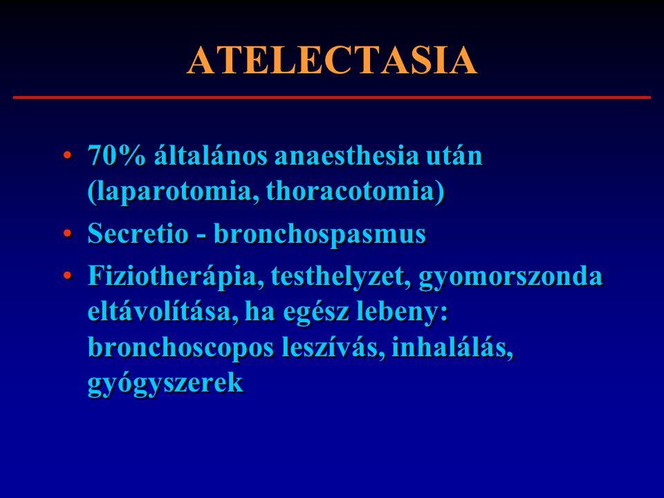 ATELECTASIA 70% általános anaesthesia után (laparotomia, thoracotomia)