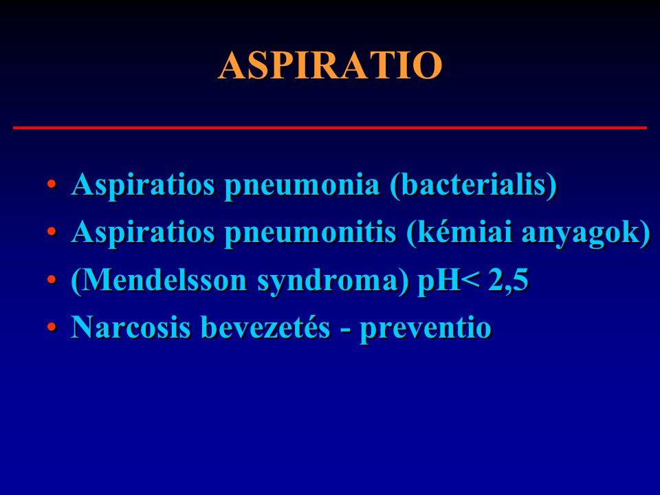 ASPIRATIO Aspiratios pneumonia (bacterialis)