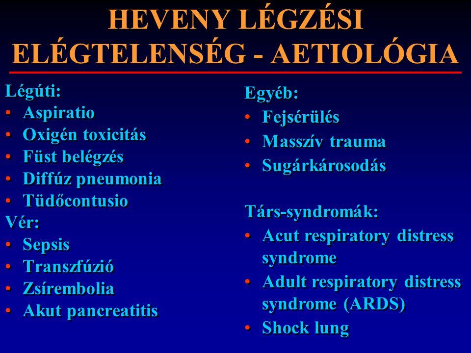 HEVENY LÉGZÉSI ELÉGTELENSÉG - AETIOLÓGIA