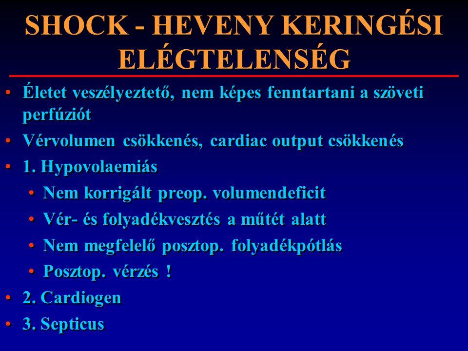 SHOCK - HEVENY KERINGÉSI ELÉGTELENSÉG