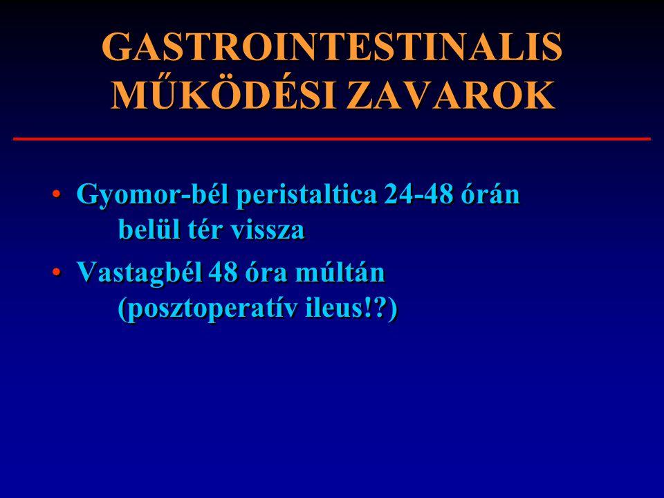 GASTROINTESTINALIS MŰKÖDÉSI ZAVAROK