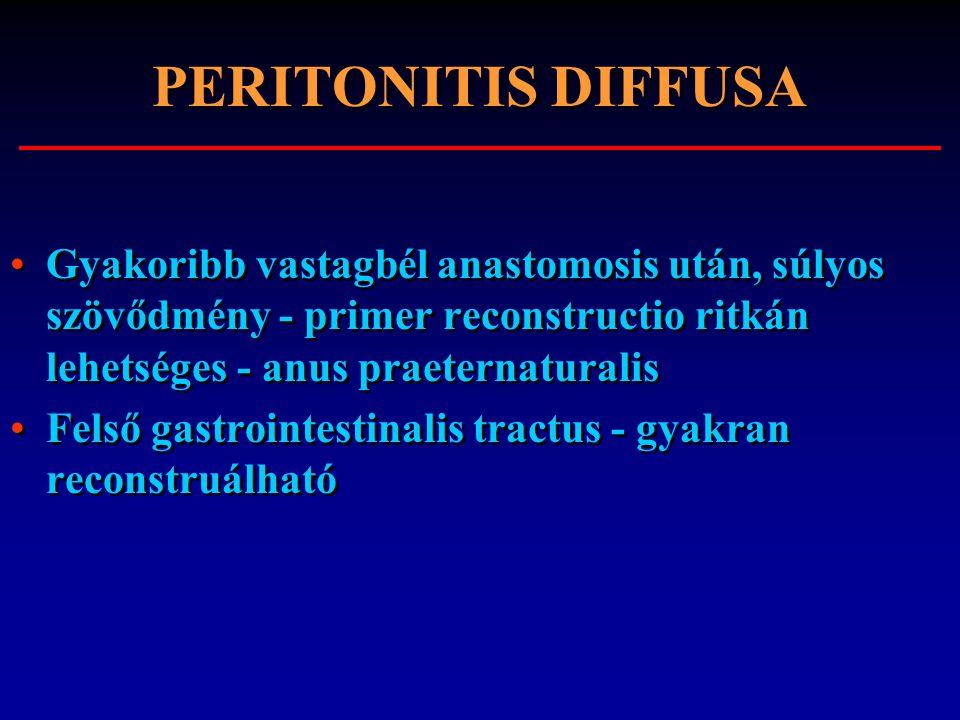 PERITONITIS DIFFUSA Gyakoribb vastagbél anastomosis után, súlyos szövődmény - primer reconstructio ritkán lehetséges - anus praeternaturalis.